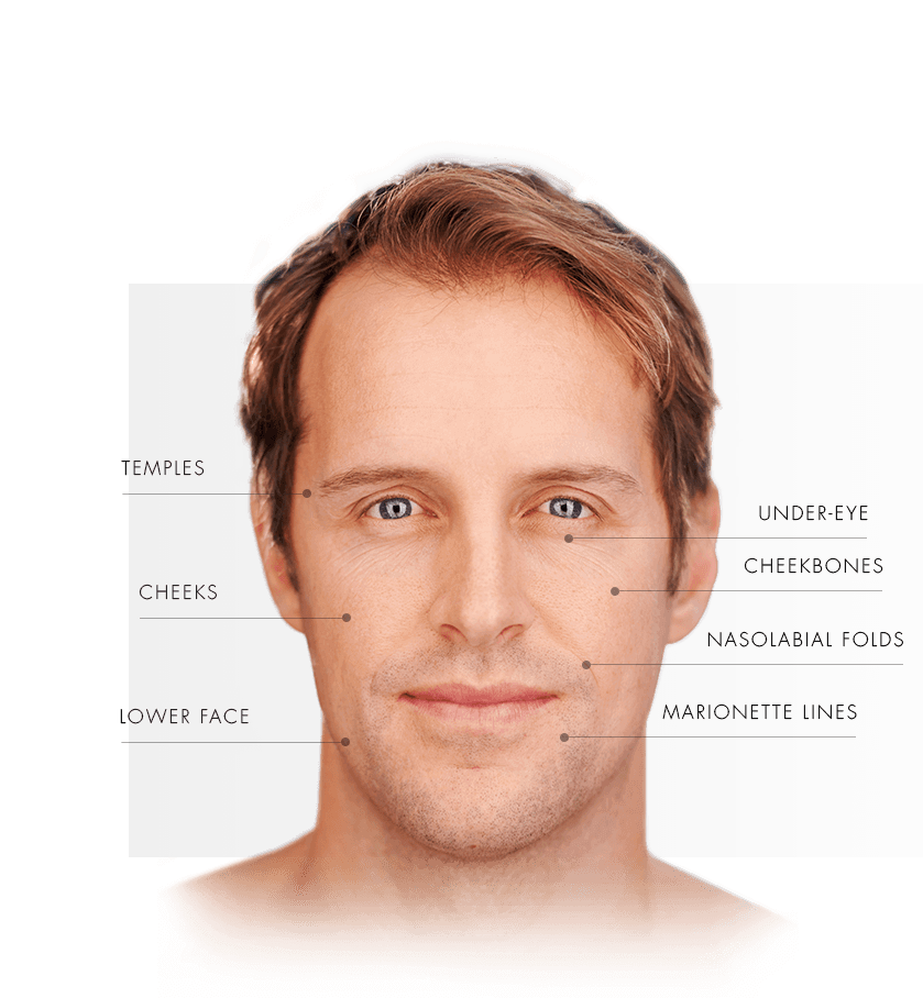 Treatment Areas men