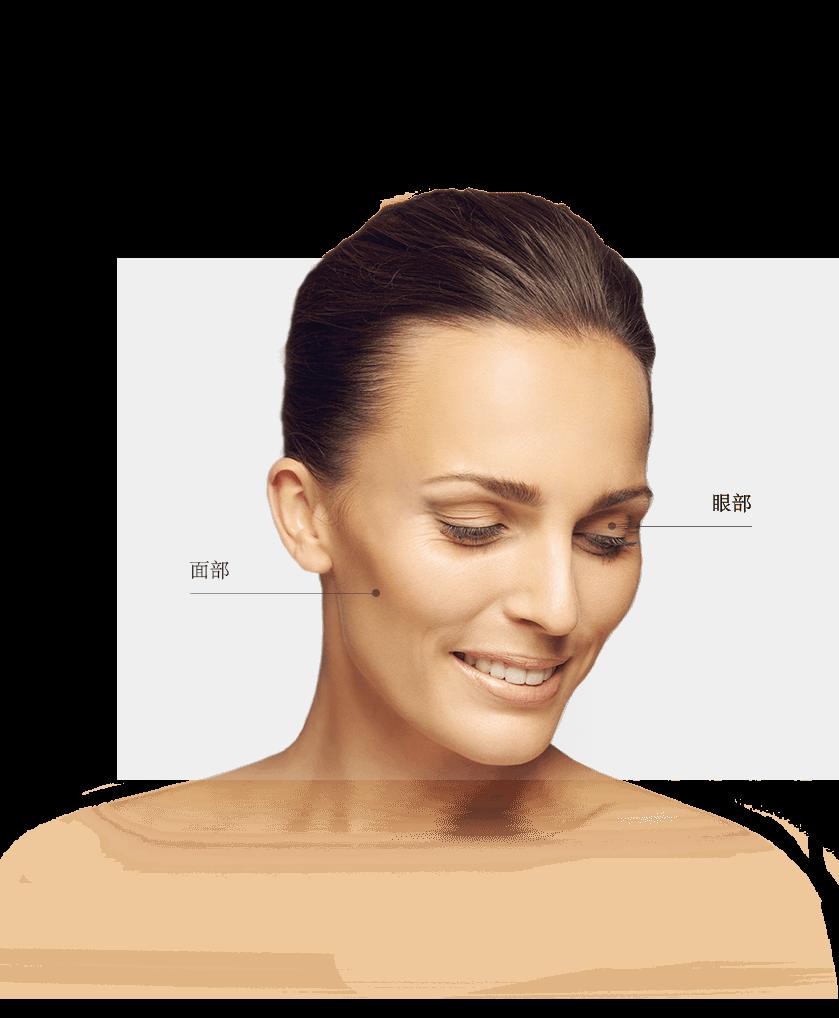 Thermage zones du visage femme