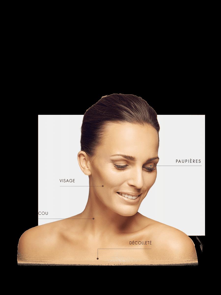 Zones traitables microneedling femme paupières, visage, cou et décolleté