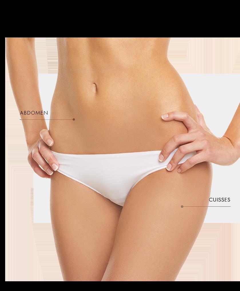 Microneedling pour l'abdomen et les cuisses