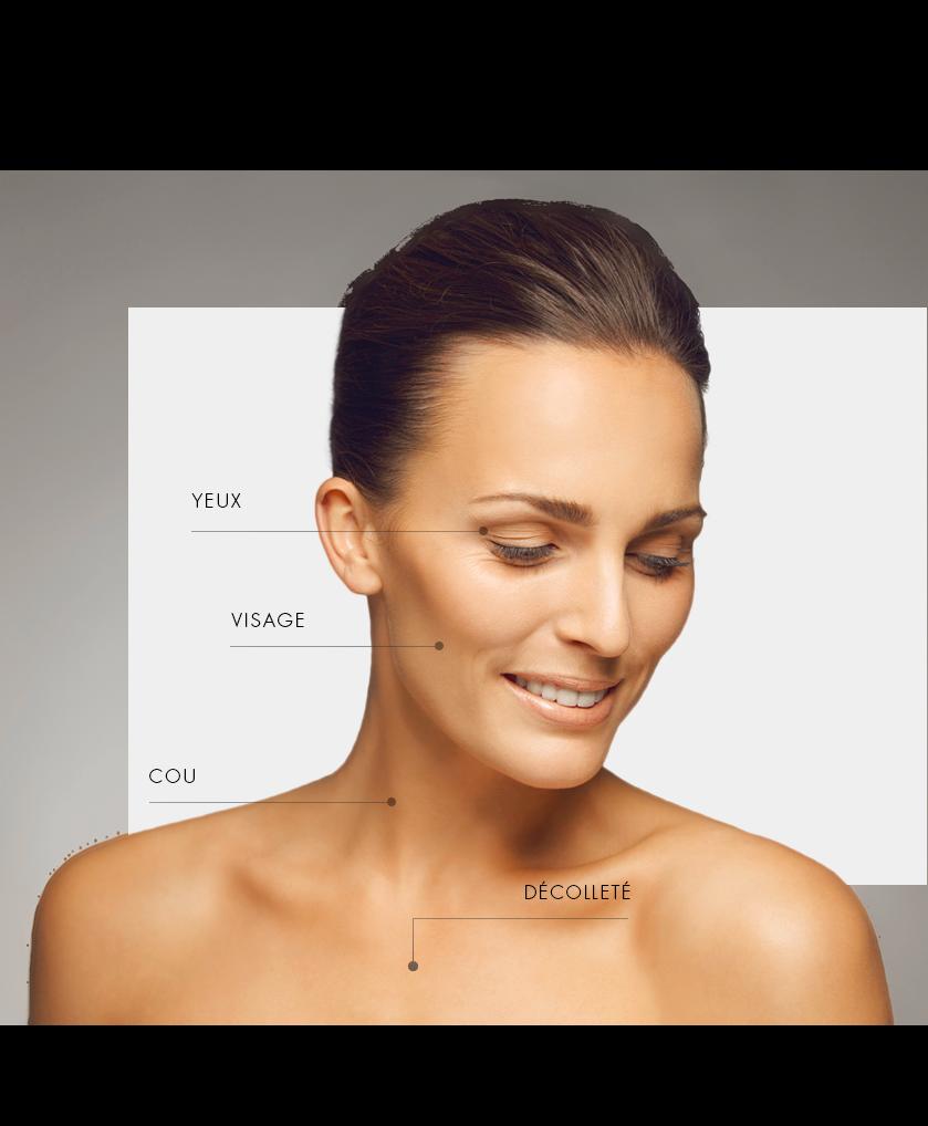 Endymed femme zone yeux, visage, cou et décolleté